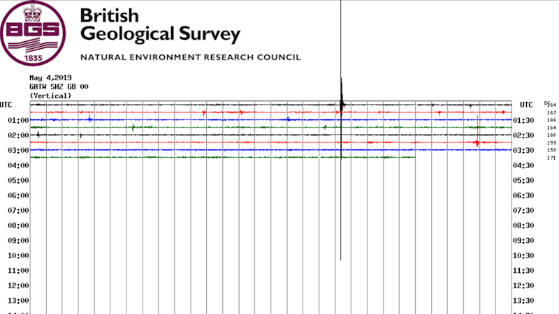 Latest in succession of earthquakes to hit Surrey felt like an explosion, say residents
