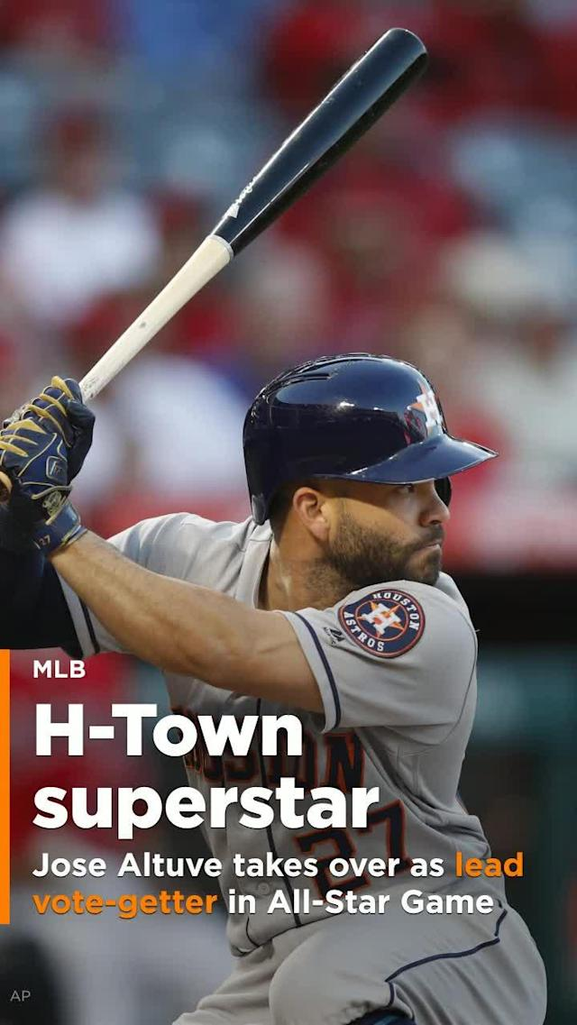 There is still time left in the MLB All-Star voting, but you can probably assume Houston Astros second baseman José Altuve will be a starter.