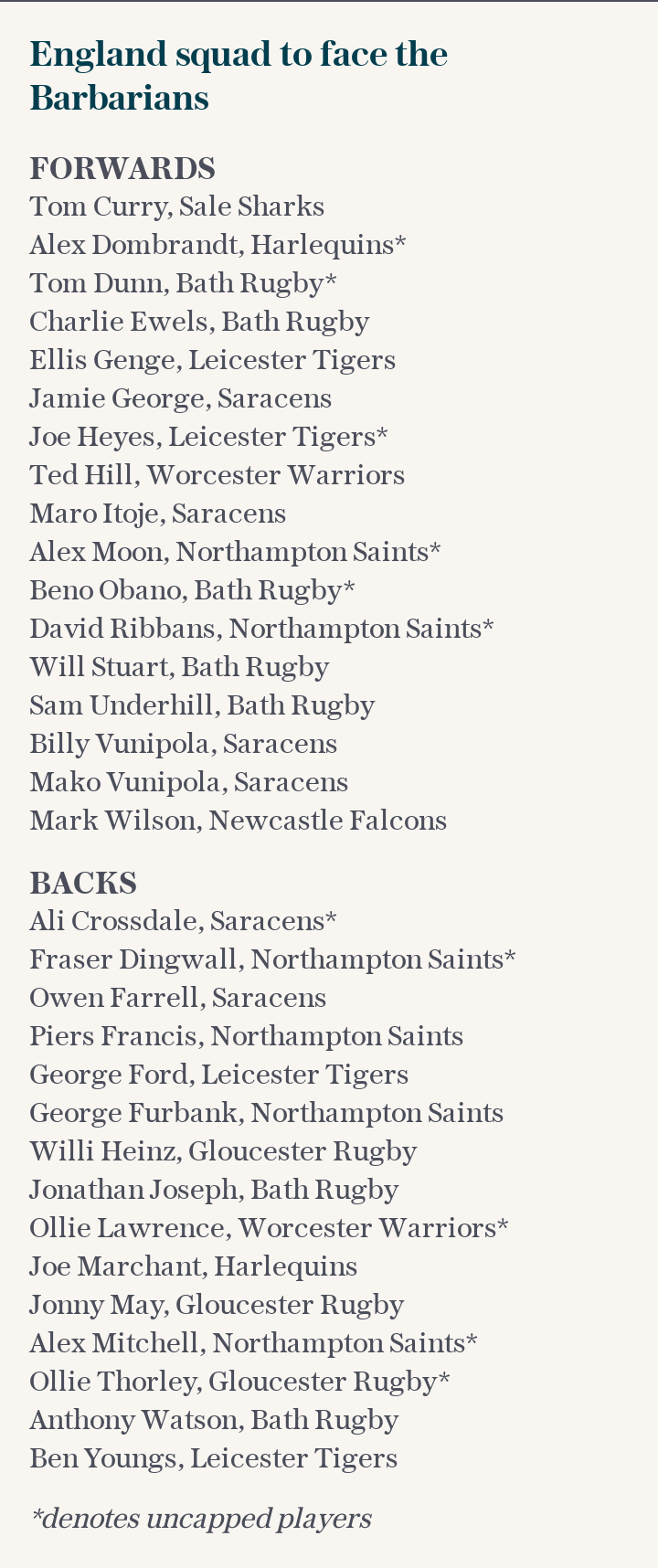 England squad to face the Barbarians