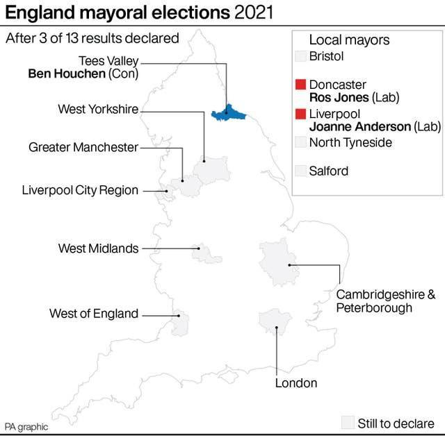 England mayoral elections 2021