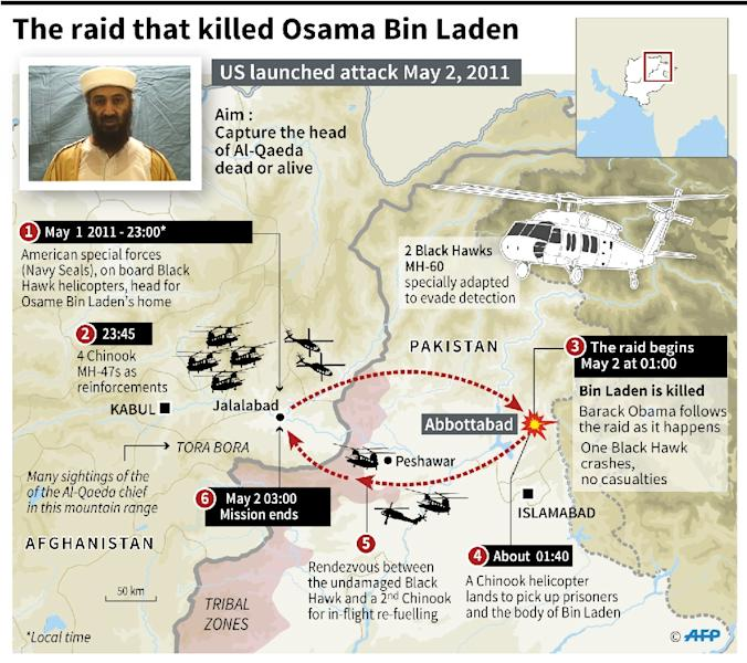 The raid that killed Osama Bin Laden (AFP Photo/Sophie Ramis, Kun TIAN)