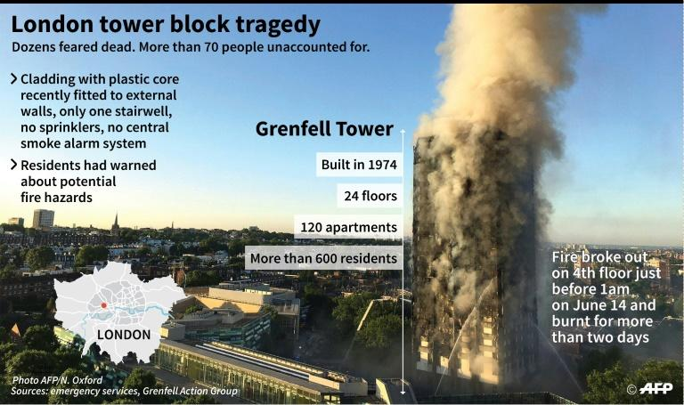 The inside of the Grenfell Tower in west London on June 16, 2017 after a fire engulfed the 24-storey building
