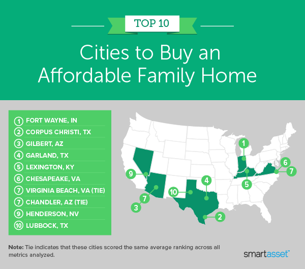 Image is a map by SmartAsset showing the top 10 cities to buy an affordable family home.