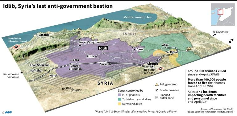 Updated 3D map of Idlib province, showing control of territory by fighting forces and developments affecting civilians