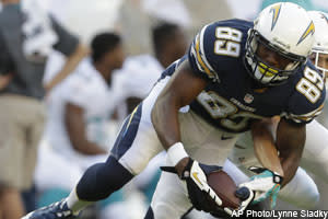 Waiver Wire: Week 14