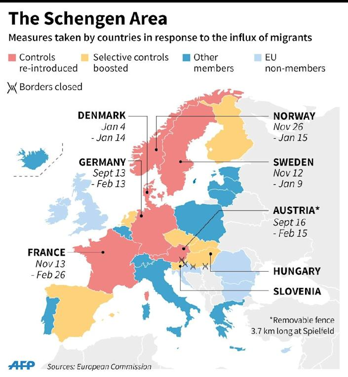 Updated map showing measures taken by countries within the Schengen Area to restrict movement of migrants (90x97 mm) (AFP Photo/Sabrina BLANCHARD, Thomas SAINT-CRICQ)