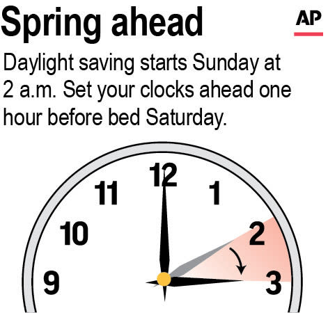 Graphic is a reminder to turn the clocks ahead one hour