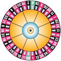 "<span class=""caption"">American roulette wheel layout.</span> <span class=""attribution""><span class=""source"">Wikimedia Commons</span></span>"