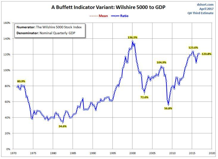 Hedge fund legend Paul Tudor Jones says this 'terrifying' chart should freak out the Fed