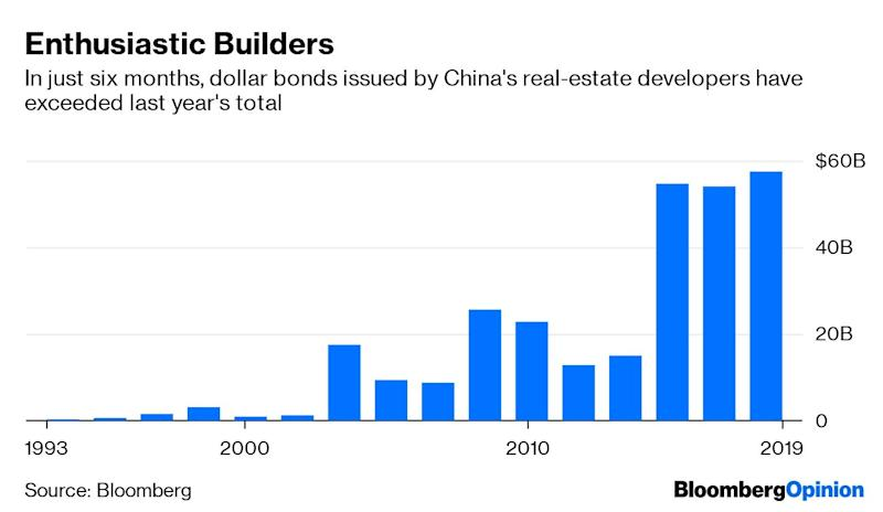 "(Bloomberg Opinion) -- China's bond market has been eerily quiet lately. Over the past year, investors in China's U.S. dollar bonds had gotten used to the idea of defaults. As early as 2015, the government started allowing some state-owned enterprises to renege on their commitments, a painful but welcome step that helps differentiate healthy firms and troubled ones. But there hadn't been a single case since China Minsheng Investment Group Corp. triggered a cross-default in April. Until Friday, that is – when the Shanghai-based company said it wouldn't be able to repay a $500 million bond due Aug. 2.You could argue this is an idiosyncratic case. The five-year-old conglomerate's stunning rise relied on the false impression of political backing, so it makes sense that its fall would be just as spectacular. More likely, however, is that China Minsheng is the tip of the iceberg. Buckle up: More defaults are on the way. That's because liquidity is tightening again. Buoyed by what Beijing had perceived as progress in trade talks with the U.S., officials in April started turning back to President Xi Jinping's campaign to wring excess borrowing from the financial system.Just look at the Politburo's language from its latest quarterly meeting. In a Communist Party statement, key phrases such as ""deleveraging"" started to reappear, as well as Xi's exhortation that ""apartments are for living in, not for speculation."" That's quite a turnaround from October, when officials removed all references to corporate debt or property curbs as the trade war escalated. As Bloomberg Intelligence analysts Kristy Hung and Patrick Wong meticulously chronicled, property deleveraging is also back in full swing, with regulators choking off all funding channels. China Evergrande Group, the most avid offshore issuer, postponed dividend payouts last week to preserve cash. Issuing dollar bonds had become an important channel for developers, accounting for roughly a quarter of non-bank financing last year. Funding is getting tight for other junk-rated developers, too. In July, Tahoe Group Co. issued a three-year bond with a 15% coupon, doubling the interest payment it offered as recently as January 2018. To make matters worse, low-quality borrowers in the offshore market are finding that few investors want to lend over longer horizons, which has triggered a surge of issuance in short-dated bonds. Last year, 78% of new issues had maturities of one to three years, up from less than half in 2017. This will only make default scares more common: After all, honoring interest payments is a lot easier than paying off principal, or rolling over debt. With trade talks now stalled, and the Federal Reserve all but certain to cut rates at the end of the month, there's hope that the People's Bank of China will start easing, too. Domestic bond traders, however, aren't convinced, even as top bureaucrats convene to discuss China's economic priorities. The 10-year sovereign yield spread over U.S. Treasuries widened to 110 basis points from 26 basis points in November.The word default, itself, isn't so scary. After all, evaluating credit risk is a bond investor's job. What's really scary in China, as I've written, is the prospect that very little can be clawed back. A 15% coupon payment isn't so alluring if you can't recover the principal.To contact the author of this story: Shuli Ren at sren38@bloomberg.netTo contact the editor responsible for this story: Rachel Rosenthal at rrosenthal21@bloomberg.netThis column does not necessarily reflect the opinion of the editorial board or Bloomberg LP and its owners.Shuli Ren is a Bloomberg Opinion columnist covering Asian markets. She previously wrote on markets for Barron's, following a career as an investment banker, and is a CFA charterholder.For more articles like this, please visit us at bloomberg.com/opinion©2019 Bloomberg L.P."