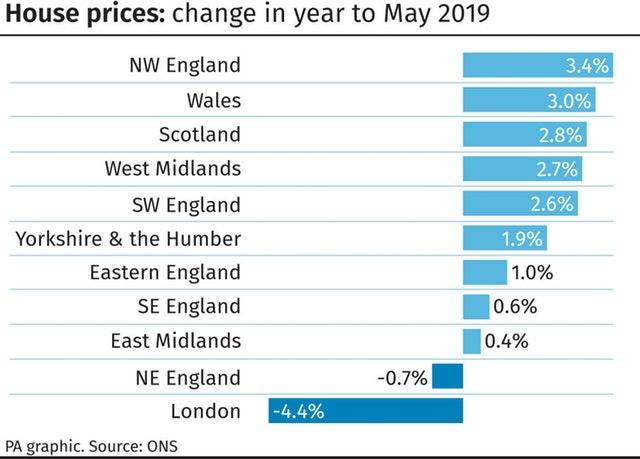 London house prices plunge at fastest annual rate since 2009