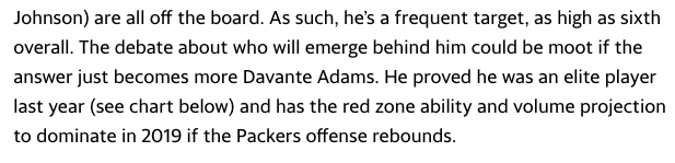 Matt Harmon on Davante Adams, 2019.