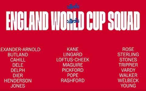 "England's World Cup 2018 starts tonight against Tunisia and the squad - picked, according to Gareth Southgate, to excite the nation - will face a group that includes a favourite, an undefeated qualifier and a team that provided one of the stories of the tournament just by qualifying. When Southgate revealed his 23-man squad much of the focus landed on Adam Lallana, the big-name omission, who had to make do with the standby list. But Southgate believes, with the likes of Harry Kane, Raheem Sterling, Dele Alli and Ruben Loftus-Cheek, his young England squad offers plenty of encouragement. ""I believe this is a squad which we can be excited about,"" said Southgate. ""We have a lot of energy and athleticism in the team, but players that are equally comfortable in possession of the ball and I think people can see the style of play we've been looking to develop. ""It is a young group, but with some really important senior players so I feel the balance of the squad is good, both in terms of its experience, its character and also the positional balance."" Dreamt of going to a World Cup since I was a kid. Today that dream come true, an honour to represent the 3 Lions this summer! �� @Englandpic.twitter.com/e6c8agtVar— Trent Arnold (@trentaa98) May 16, 2018 Who made England's 23-man squad? Here's who will feature in England's World Cup squad: Goalkeepers: Jack Butland (Stoke), Jordan Pickford (Everton), Nick Pope (Burnley). Defenders: Trent Alexander-Arnold (Liverpool), Gary Cahill (Chelsea), Fabian Delph (Manchester City), Phil Jones (Manchester United), Harry Maguire (Leicester), Danny Rose (Tottenham Hotspur), John Stones (Manchester City), Kieran Trippier (Tottenham Hotspur), Kyle Walker (Manchester City), Ashley Young (Manchester United). Midfielders: Dele Alli (Tottenham Hotspur), Eric Dier (Tottenham Hotspur), Jordan Henderson (Liverpool), Jesse Lingard (Manchester United), Ruben Loftus-Cheek (Chelsea). Forwards: Harry Kane (Tottenham), Marcus Rashford (Manchester United), Raheem Sterling (Manchester City), Jamie Vardy (Leicester), Danny Welbeck (Arsenal). Standby: Lewis Cook (Bournemouth), Tom Heaton (Burnley), Adam Lallana (Liverpool), Jake Livermore (West Brom), James Tarkowski (Burnley). Gareth Southgate decided to leave Joe Hart and Jack Wilshere at home and has picked a squad heavily-loaded with defenders, reflective of his desire to play with three centre-backs and wing-backs. Trent-Alexander-Arnold could win his first England in Russia while the inclusion of Ruben Loftus-Cheek also speaks to Southgate's bold approach. Harry Kane will captain the side. Who is in your starting team? England Formation Builder Who is in England's group? England are in Group G alongside Belgium, Tunisia and Panama. Belgium: One of the favourites for the competition with a dazzling array of talent. England will be familiar with most of their key players: Thibuat Courtois, Vincent Kompany, Toby Alderweireld, Jan Vertonghen, Kevin De Bruyne and Romelu Lukaku among others, all play in the Premier League. England's toughest opponent by a distance. Tunisia: Potentially tricky opposition who will look to frustrate England. Were unbeaten in qualifying and Sunderland winger Wahbi Khazri could be a danger man. Nevertheless, a team England should beat if they have aspirations to reach the latter stages. Panama: One of the stories of the tournament, having qualified for the finals for the first time in dramatic fashion. England will be heavy favorites to swat them aside. When do England play? Monday June 18 Tunisia vs England (Volgograd), 7pm BST. You can follow The Telegraph's England vs Tunisia live updates for the latest news and live scores. Sunday June 24 England vs Panama (Nizhny Novgorod), 1pm BST. Thursday June 28 England vs Belgium (Kaliningrad), 7pm BST. Should England progress from their group, their last-16 match will be on Monday July 2 (if they win the group) or Tuesday July 2 (if they finish runners-up in the group). Should England progress beyond that stage, their quarter-final will either be: Friday 6 July Winner match 53 vs Winner match 54 - Kazan, 7pm BST. OR Saturday 7 July Winner match 55 vs Winner match 56 - Samara, 3pm BST. World Cup 2018 
