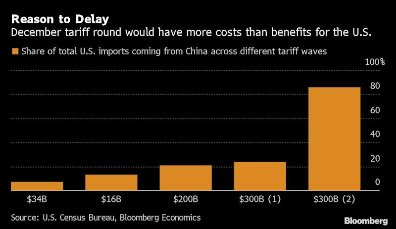 U.S. offers to cancel new tariffs, slash existing duties on China