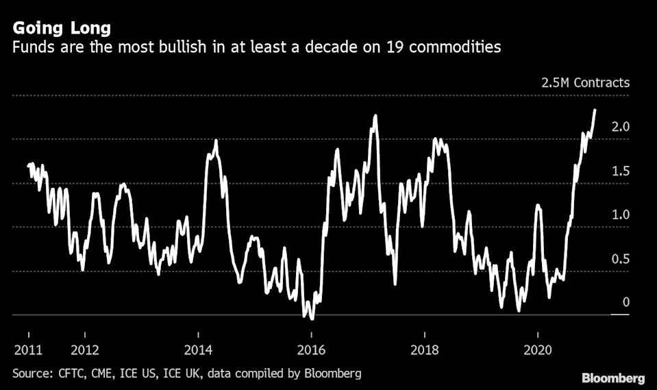 Lse and tmx bet on commodities super cycle what betting odds are good