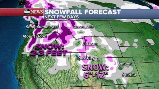 PHOTO: A combination of gusty winds near 80 mph and heavy snow will continue to produce dangerous avalanche conditions, especially for the northern Rockies and the Cascades. (ABC News)