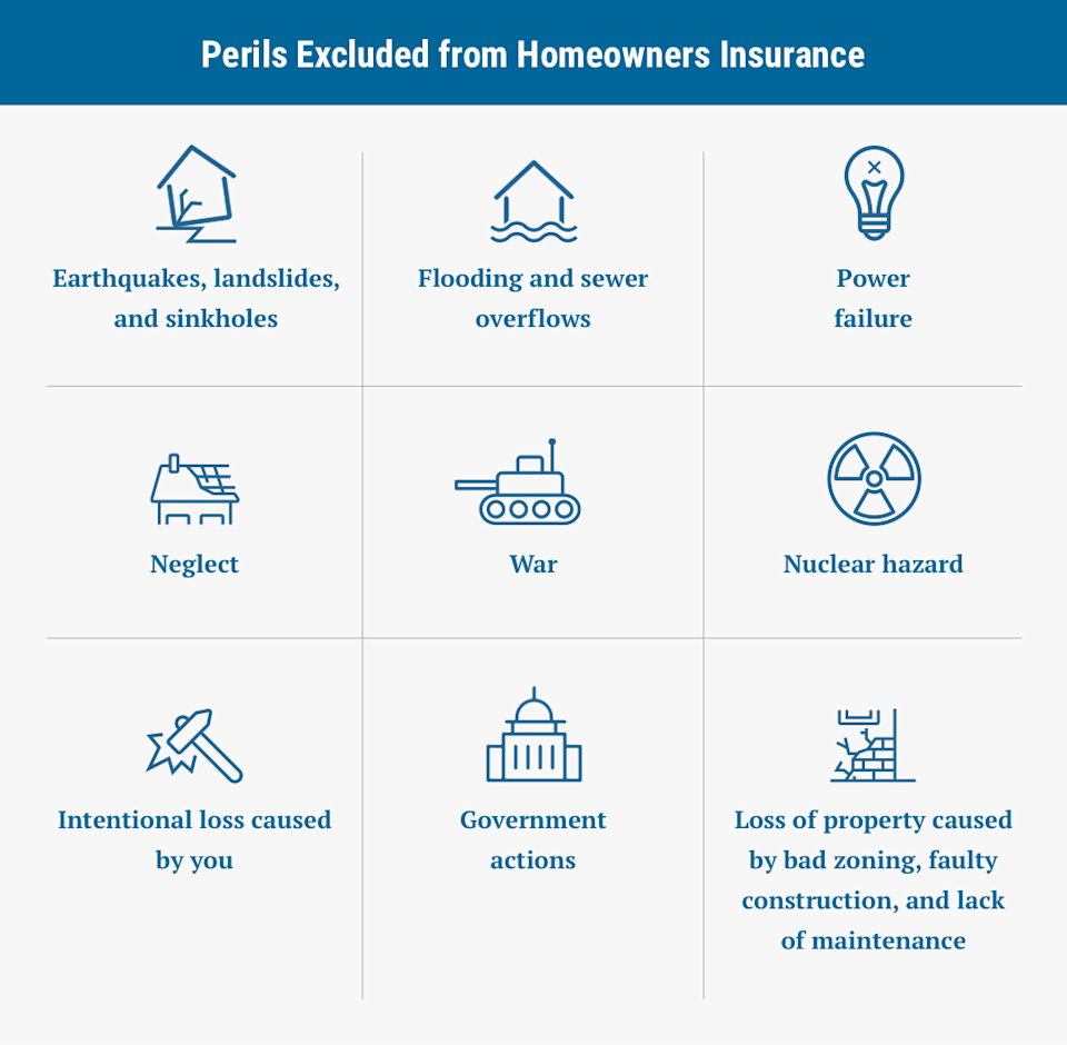 infographic on the perils excluded from homeowners insurance