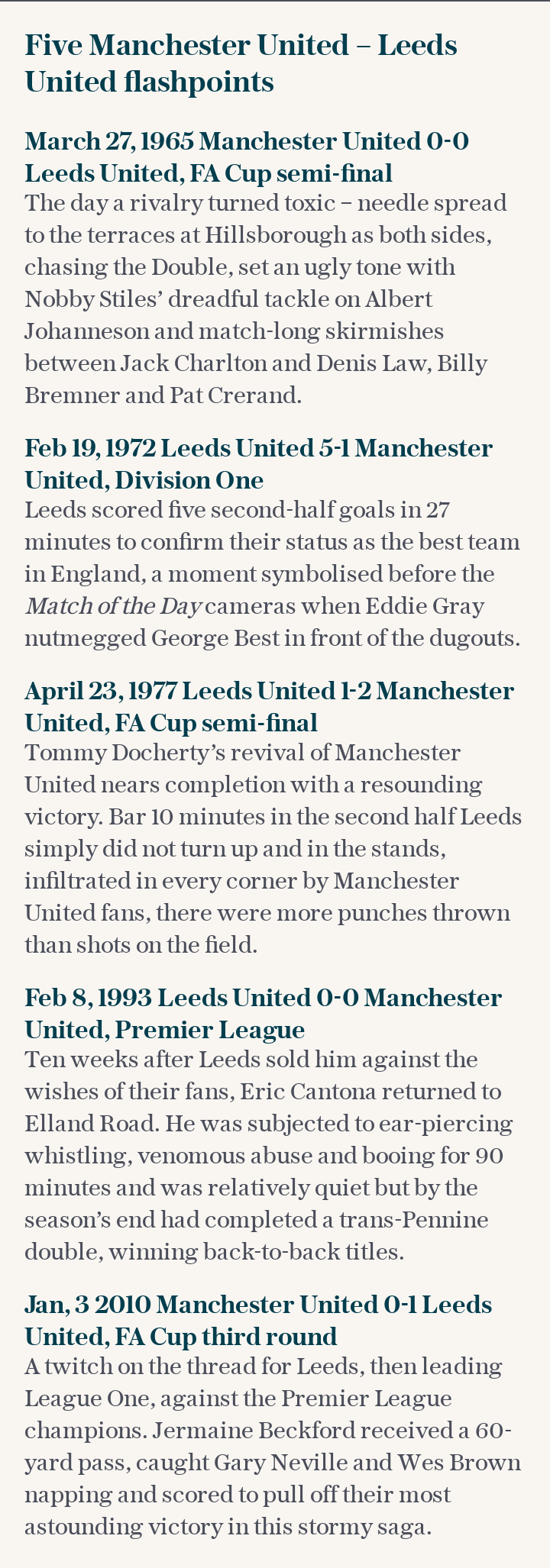 Five Manchester United – Leeds United flashpoints
