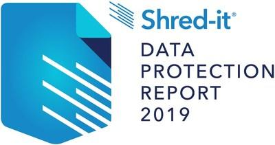 Shred-it Data Protection Report 2019 (CNW Group/Shred-it)