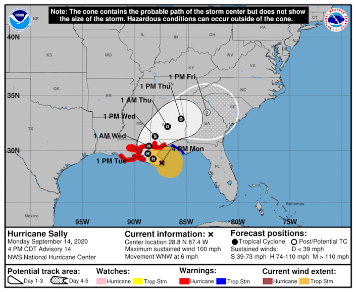 Hurricane Sally is a category 2 storm with 100 mph as it approaches the Gulf coast.