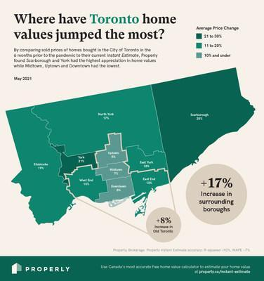 Properly, a tech-enabled real estate brokerage, reveals how much homes across Toronto purchased in the six months prior to COVID-19 have appreciated in value. (CNW Group/Properly)