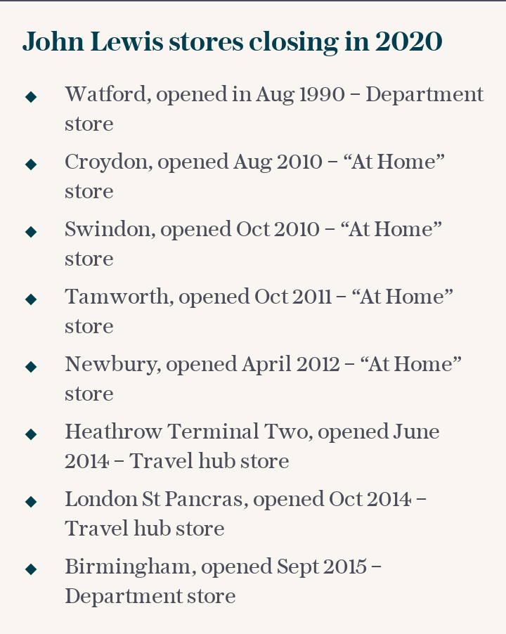 John Lewis stores closing in 2020