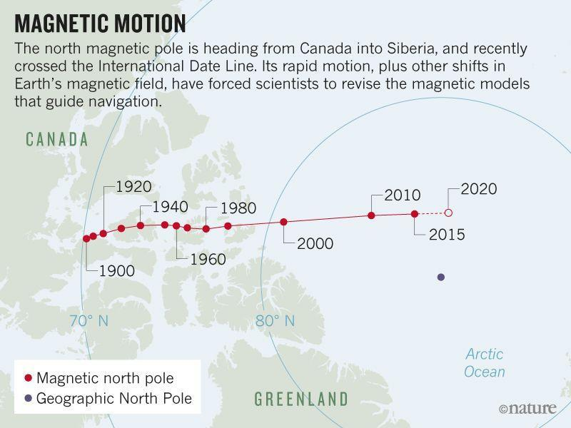<em>The magnetic north pole is shifting so quickly, maps are having to be updated (Picture: World Data Center for Geomagnetism/Kyoto University)</em>