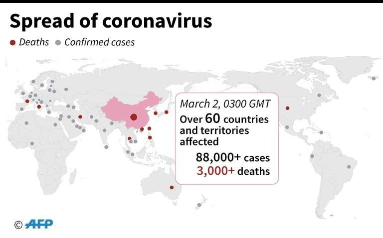 Countries and territories with confirmed cases of coronavirus, and deaths as of March 2, 0300 GMT