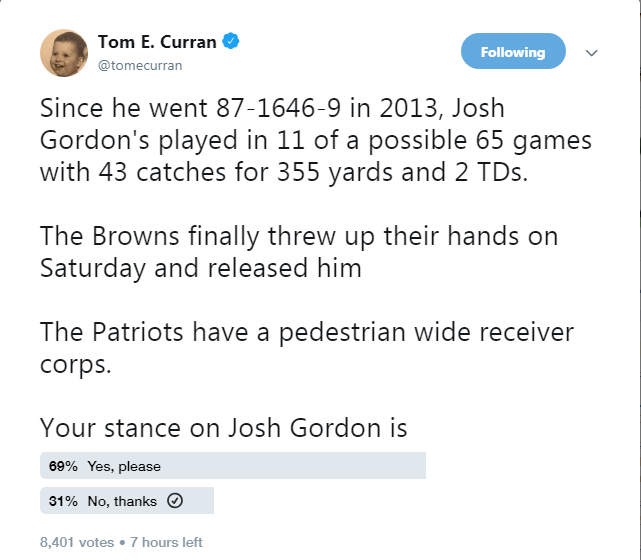 Patriots on the verge of Josh Gordon eye-opener