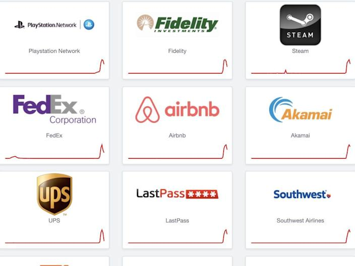 Screenshot of downdetector website showing user reports for websites including Fidelity, FedEx, PlayStation, Airbnb, and more