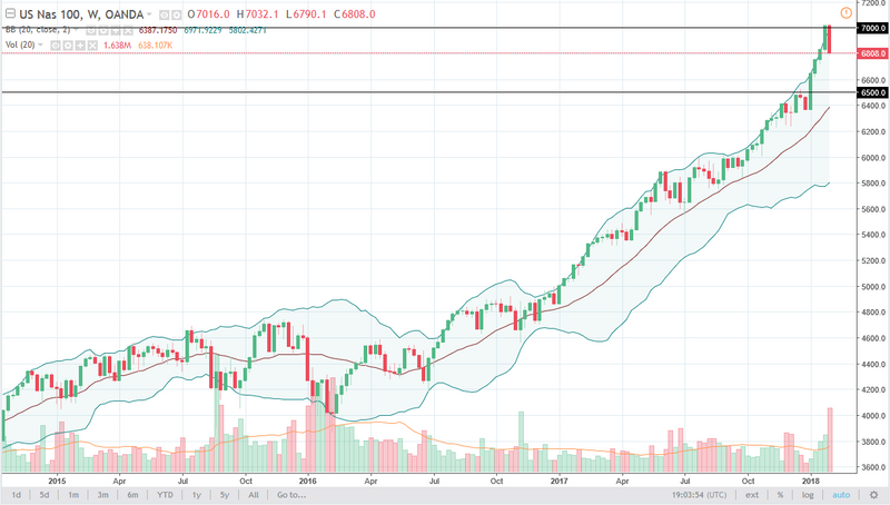 Dow Jones 30 and NASDAQ 100 Price forecast for the week of February 5, 2018, Technical Analysis