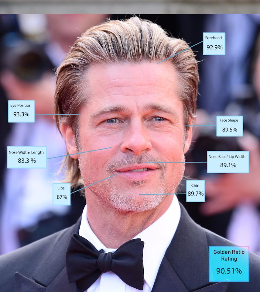 """""""Brad is ageing incredibly well just as his career is peaking again with 'Once Upon A Time in Hollywood',"""" Dr De Silva says. """"To come third on the list at the age of 56 is incredible and reflects his almost ageless beauty. He had the top marks for eye spacing but was marked down for the shape of his nose."""" [Photo: Dr Julian De Silva]"""