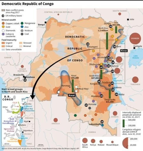 Map of the DR Congo, showing conflict zones, mineral wealth, UN bases, food insecurity and refugees, with close-up on North & South Kivu