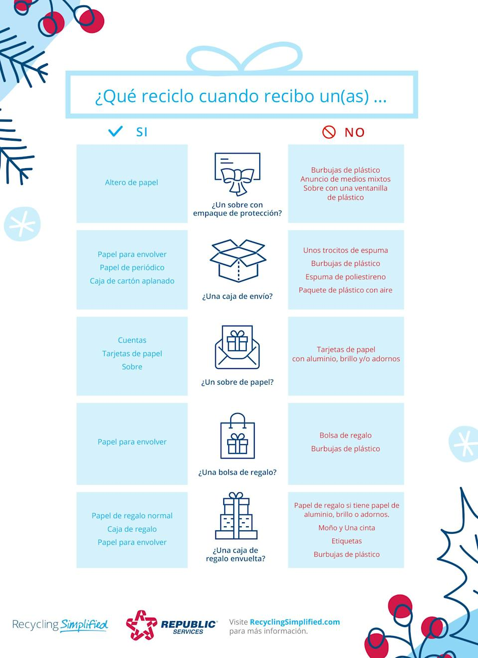 Spanish Holiday Recycling Tips