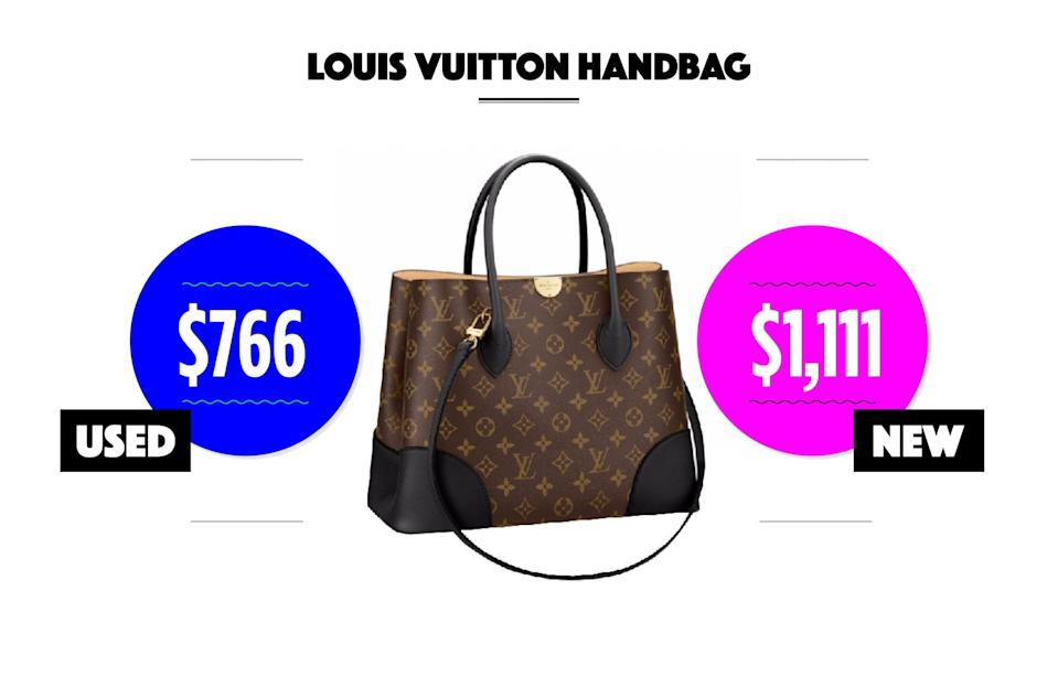 "<p>Used condition: $637-$766<br>New condition: $866-$1,111<br>Photo: Flandrin bag, $1,860,<a href=""http://us.louisvuitton.com/eng-us/products/flandrin-monogram-013612"" rel=""nofollow noopener"" target=""_blank"" data-ylk=""slk:louisvuitton.com"" class=""link rapid-noclick-resp""> louisvuitton.com</a><br>eBay options: <a href=""http://www.ebay.com/sch/Louis-Vuitton-Womens-Handbags-and-Bags/169291/bn_741365/i.html"" rel=""nofollow noopener"" target=""_blank"" data-ylk=""slk:Louis Vuitton"" class=""link rapid-noclick-resp"">Louis Vuitton</a><br>(Data courtesy of eBay) </p>"
