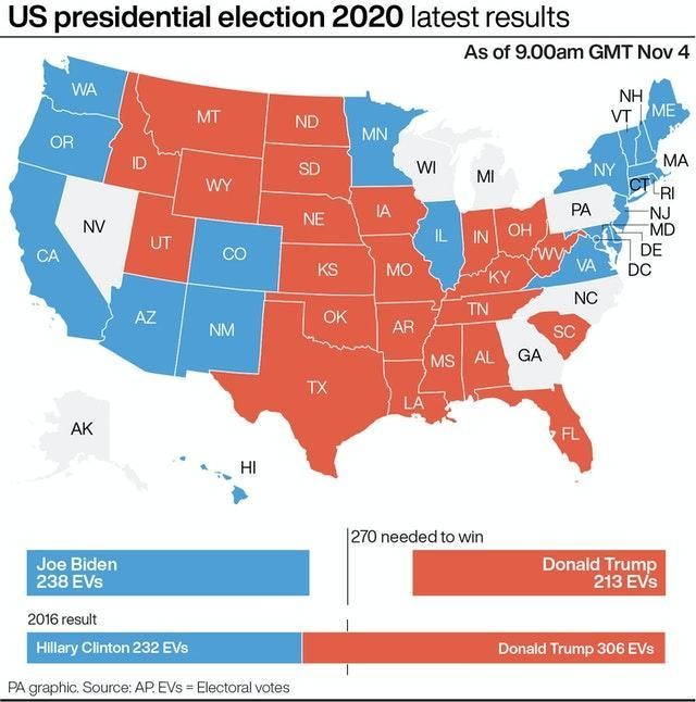 US presidential election 2020 latest results