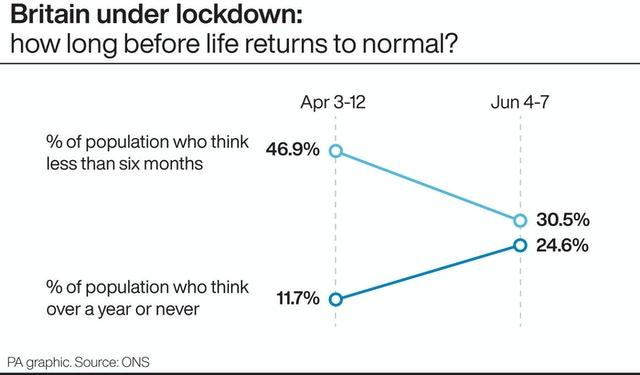 Britain under lockdown: how long before life returns to normal?