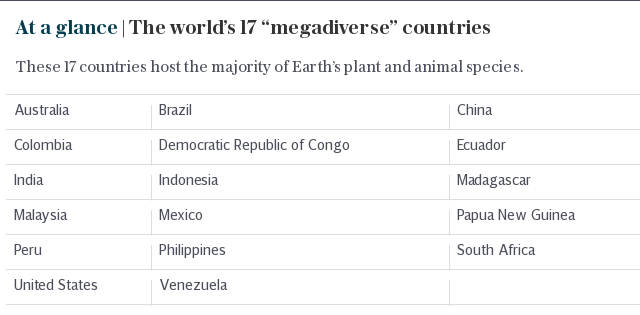 "At a glance | The world's 17 ""megadiverse"" countries"