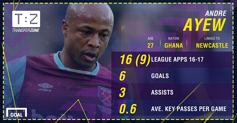 Andre Ayew PS