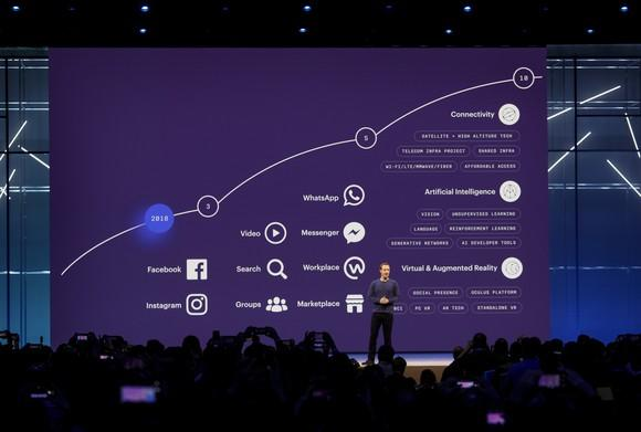 Facebook CEO Mark Zuckerberg discusses the company's 10-year road map at F8 2018.