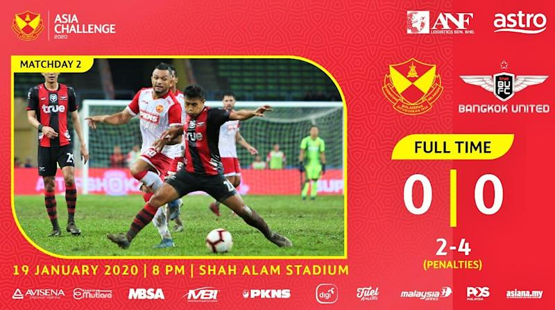 Selangor 0 True Bangkok United 0 (p. 2-4): Poor Shah Alam pitch robs fans of entertaining encounter
