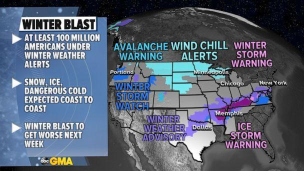 PHOTO: On Wednesday, winter weather alerts stretch nearly coast to coast, affecting at least 100 Million Americans, due to several major weather concerns.  (ABC News)