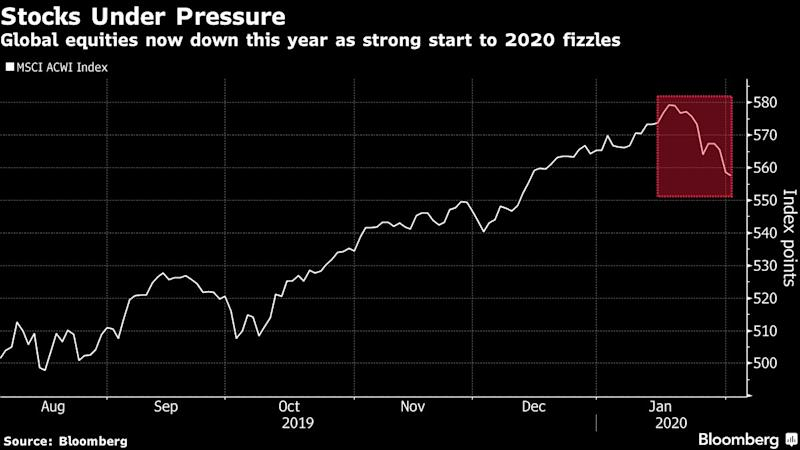 Asia Stocks Drop as China Traders Return; Oil Dips: Markets Wrap
