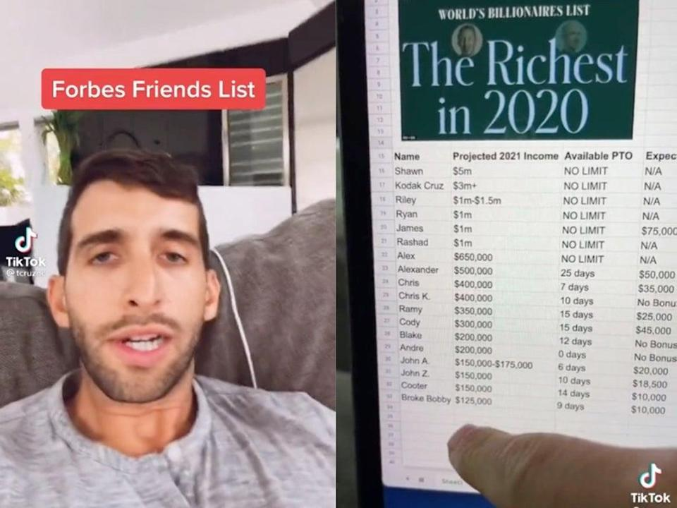 Man baffles viewers after sharing spreadsheet breaking down friends by their incomes  (TikTok / @tcruznc)