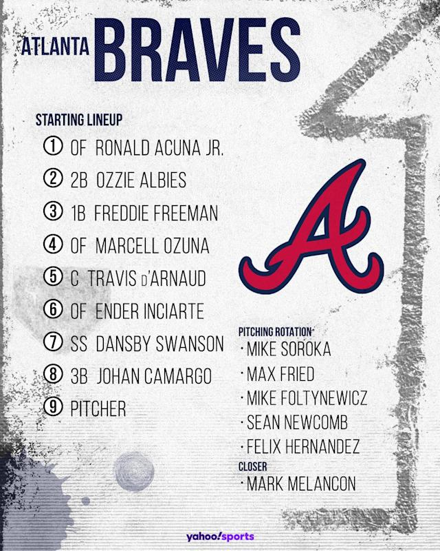 Atlanta Braves projected lineup. (Photo by Paul Rosales/Yahoo Sports)