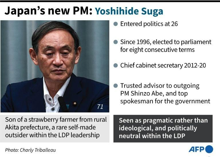 Japan's new PM: Yoshihide Suga