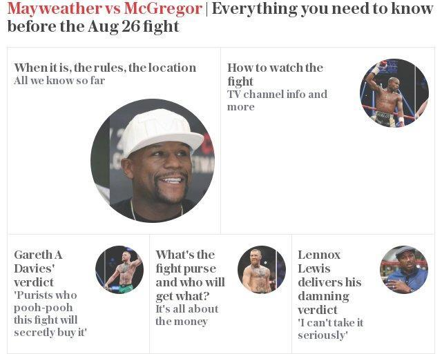 Mayweather vs McGregor grid