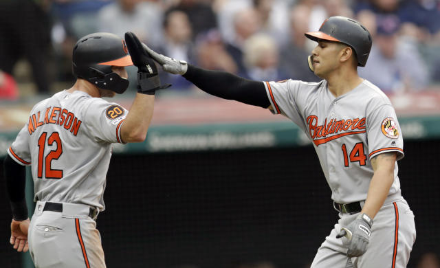 Baltimore Orioles' Rio Ruiz, right, is congratulated by Stevie Wilkerson after Ruiz hit a two run home run in the second inning of a baseball game against the Cleveland Indians, Thursday, May 16, 2019, in Cleveland. Wilkerson scored on the play. (AP Photo/Tony Dejak)