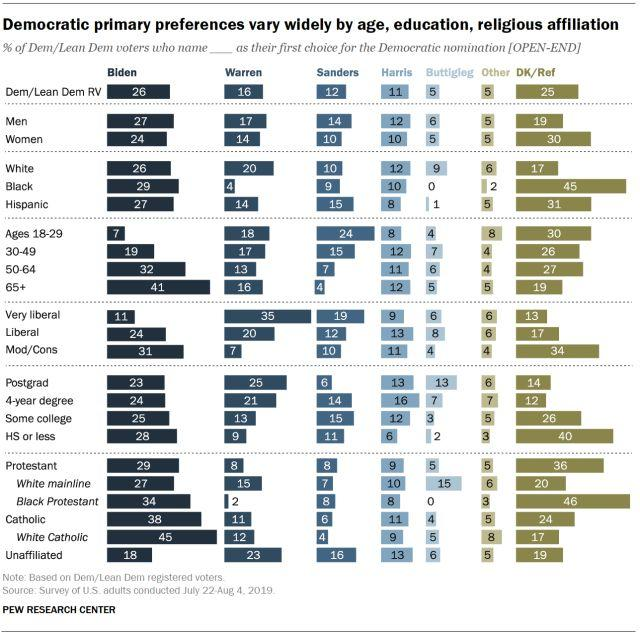 (Photo: Pew Research Center)