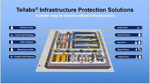 Tellabs Infrastructure Protection Solutions is a better way to secure critical infrastructure.